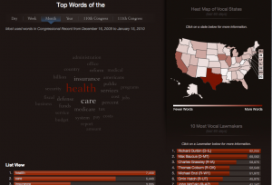 "Screen shot of ""Capitol Words"" web site"