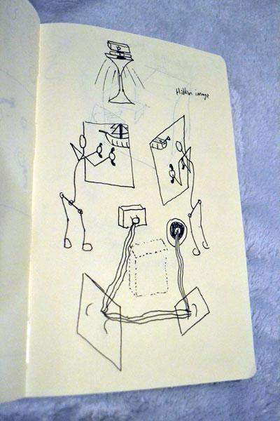 KinectPortal Sketch