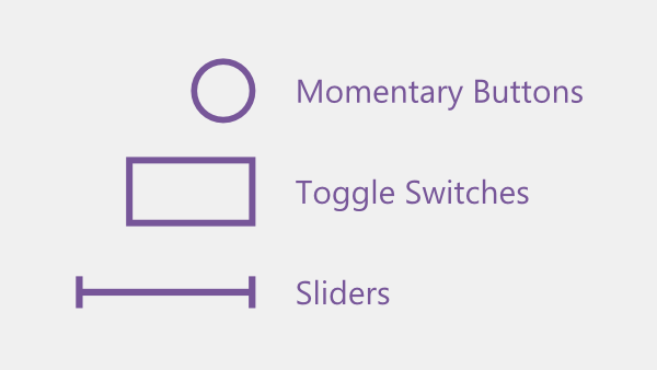 Three control types: momentary buttons (circle), toggle switches (rectangle), and sliders (horizontal line with end caps)