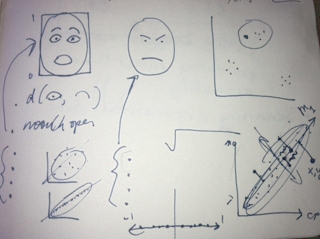 Golan's drawing explaining SVD