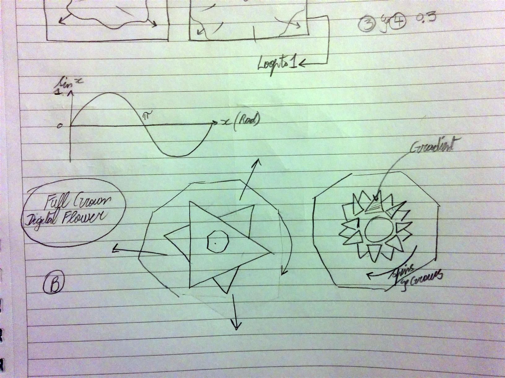 Usmani-Notes2