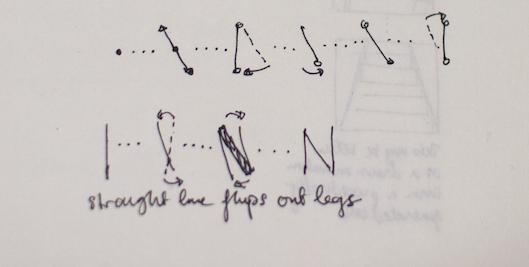 AniType N sketchees
