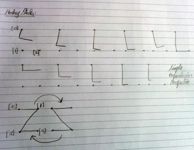 notes-usmani