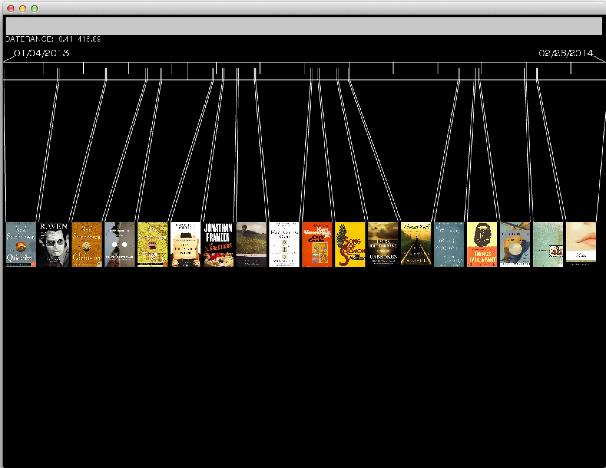 an analysis of the book timeline Mowgli's timeline in the jungle book, summary for mowgli.