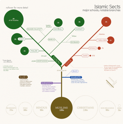 1276_islamic-sects_Nov18-base