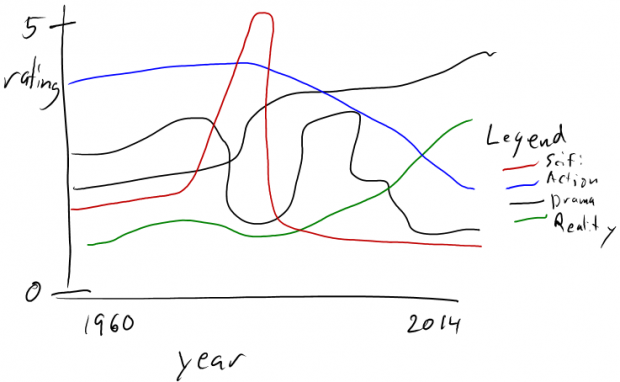 data-sketch