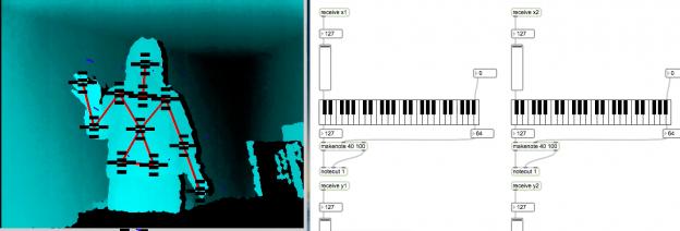 Body Keyboard